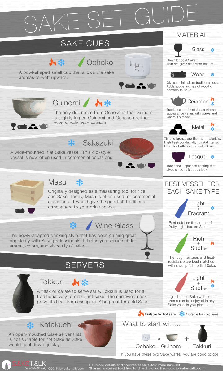 How to Choose Japanese Sake Set